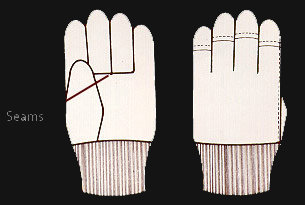 safety gloves graphic